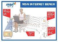 Internet Bench diagram